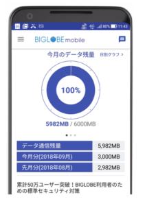BIGLOBEモバイル通信残量の確認